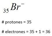 ion negativo de bromo
