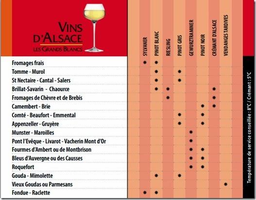vinhos-alsacia-queijo2