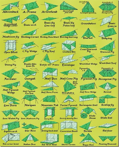 If you are able to use a method that gives you the ability to fold the tarp to make a floor do that!  sc 1 st  The Trailer Park Homesteader & The Trailer Park Homesteader: Shelter Building 101