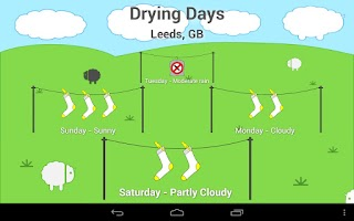Screenshot of Drying Days