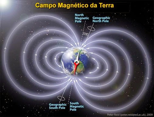 jhero - reversao magnetica