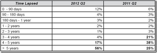 Chart 2-MLF-Q2