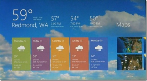 Top 5 Changes In Windows 8  On The First Video Preview Of Windows 8  Microsoft Introduces Windows 8 2