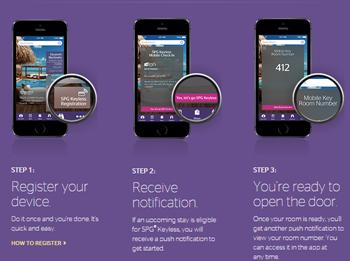 SPB Keyless App
