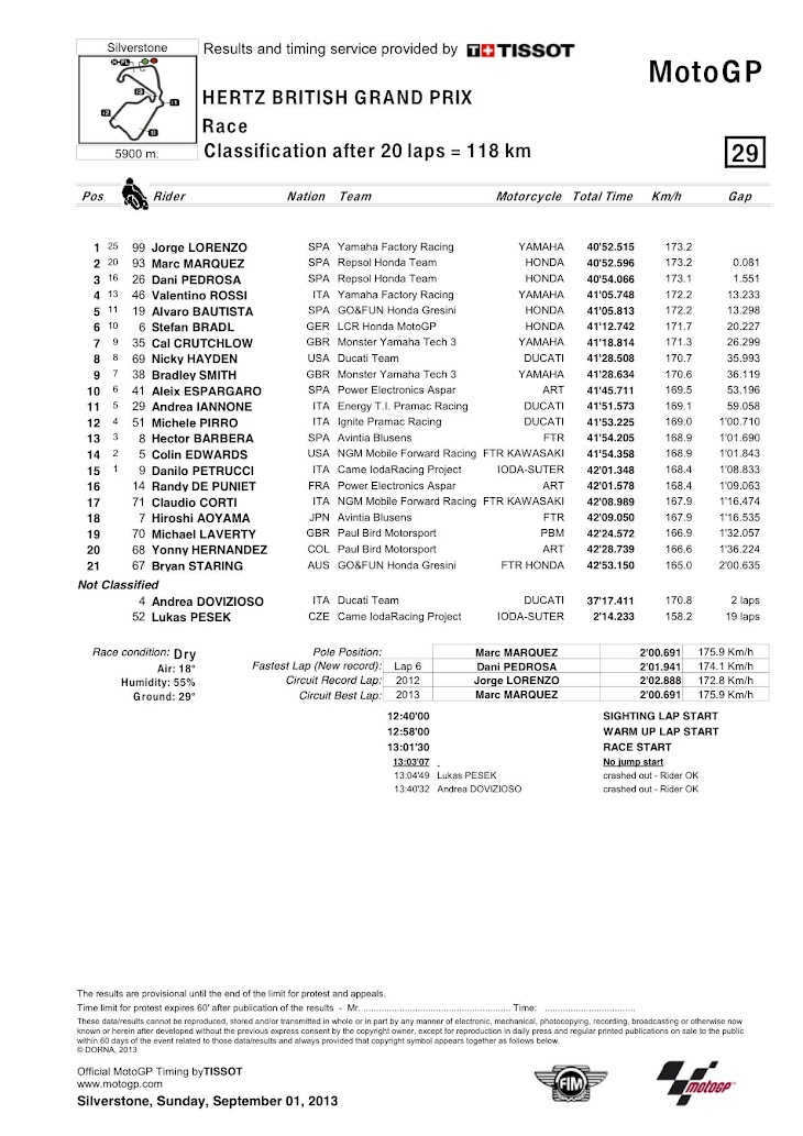 motogp-silver-gara-classification.jpg