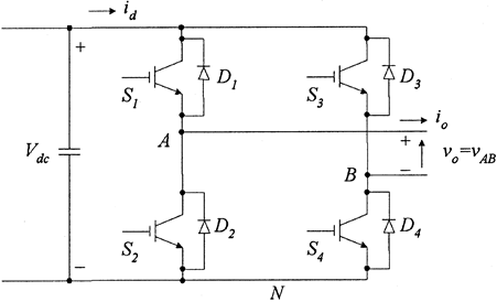 Single-phase full-bridge VSC