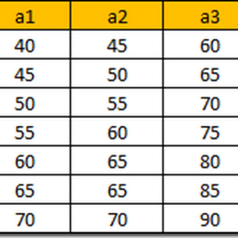 Cara CEPAT ANOVA dengan Excel