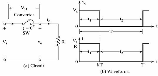 Power Electronic Converter: Step Down (Buck) Converter