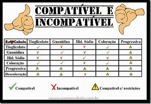 compatibilidade_química_euamocabelo