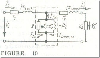 The Equivalent Circuit and Phasor Diagram for an Ideal Single-Phase Transformer 3