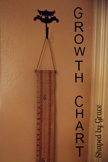 GrowthChart