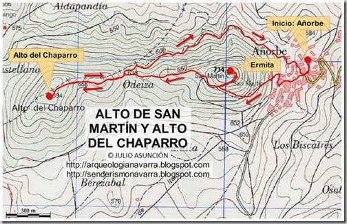 MAPA ALTO SAN MARTÍN Y ALTO DEL CHAPARRO