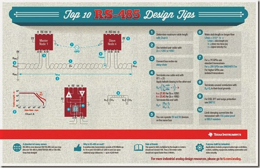 8510.RS485Infographic