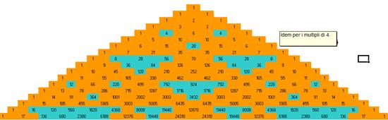 Tartaglia-multipli di 4