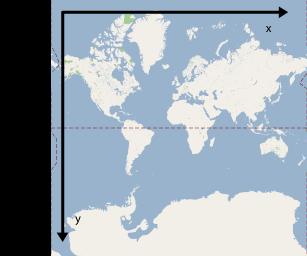 PixelCoordinates