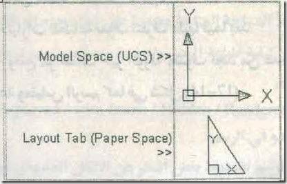 شكل الفرق بين المحاور في Layout  and     Model Space217-2