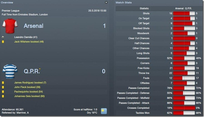 Arsenal - QPR 1-0