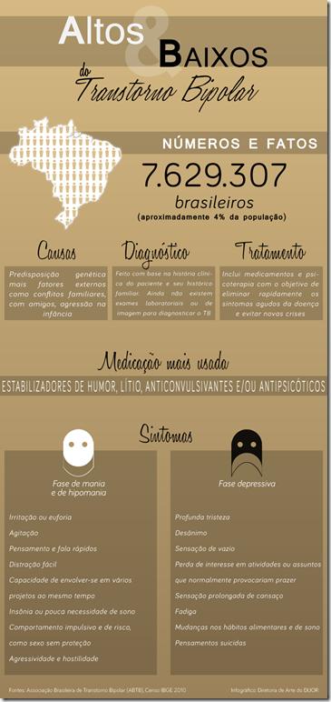 Altos-e-baixos-do-transtorno-bipolar