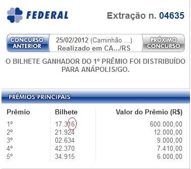 Resultado loteria federal de 25/02/2012