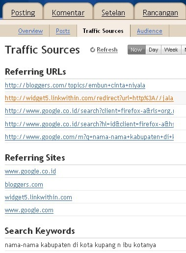 statistik traffic source blogspot