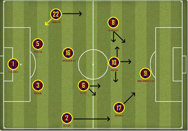 Barça 09-10