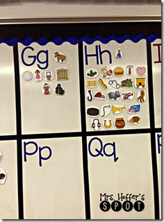Using your blank word wall for Beginning Sounds Anchor Charts