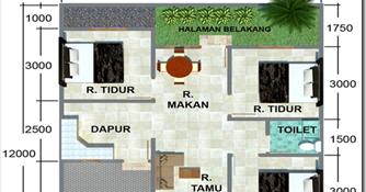 denah rumah minimalis 3 kamar tidur 12 x 8,5 m - desain rumah