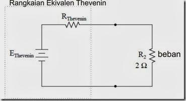 Pengertian Tegangan Thevenin dan Hambatan Thevenin