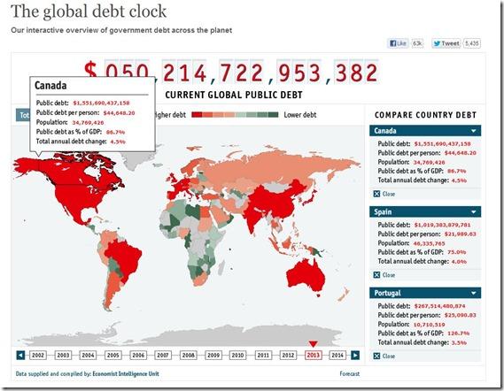 Canada Debt clock