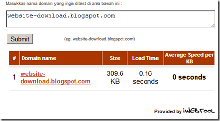Faktor Loadtime dan Size Website