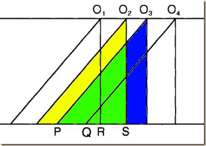 Broad. Stream bk. p140.color.b