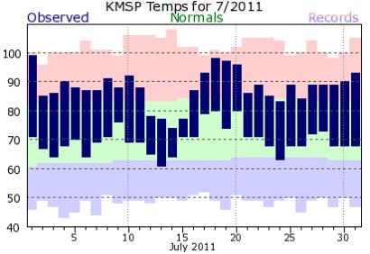 KMSP201107plot-2