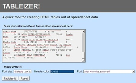 Adding a table to a post without coding - Html code to create a table ...