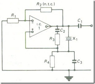 frequency stability 5