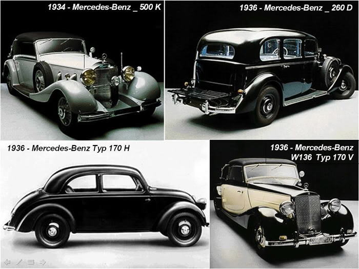 Mercedes Benz from 1886 to 2010
