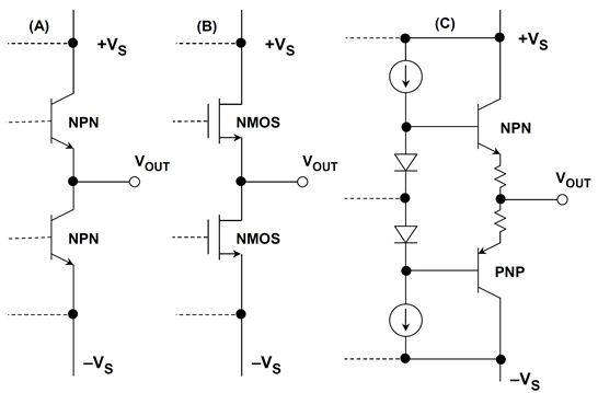 Some traditional op amp output stages