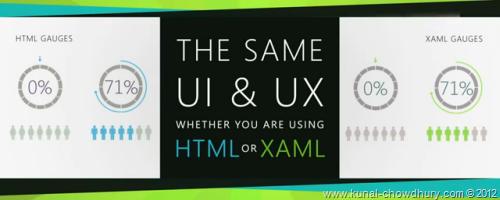 Telerik RadControls for Windows 8 Metro - Developer Choose HTML or XAML