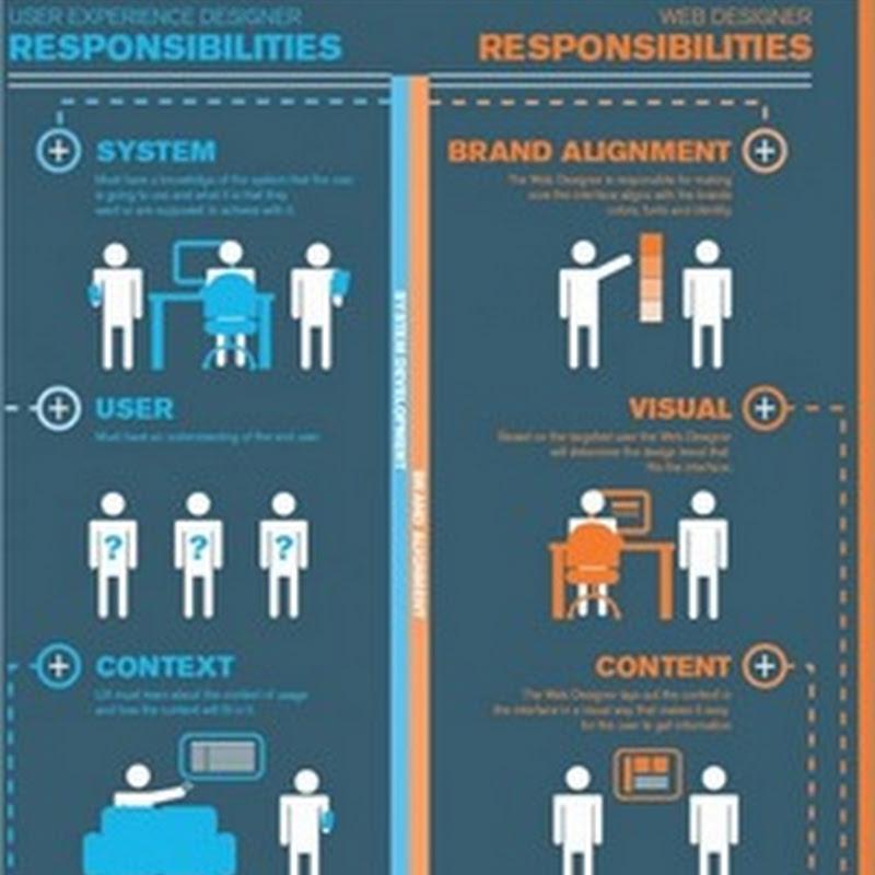 Las diferencias entre un diseñador UX y un diseñador web