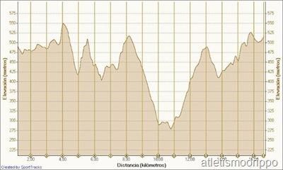 Perfil2012