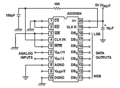 Pin diagram of ADC0804