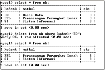 menghapus data di tabel