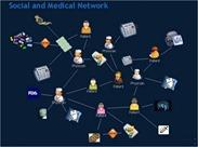 patient network 2