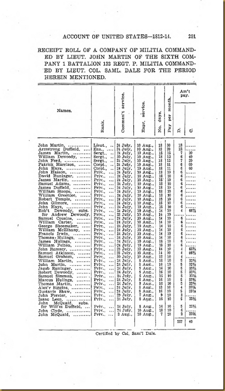 Francis Irwin Series 6 Volume X Page 201