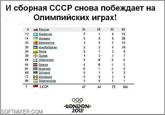 на каком месте сборная украины по футболу