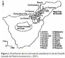 mapa distribución