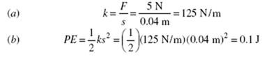 Simple Harmonic Motion equations8-42-40 PM