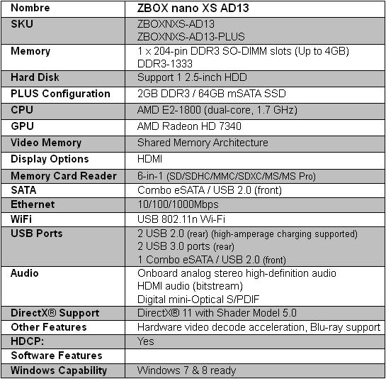 Caracteristicas Zbox nano XS AD13