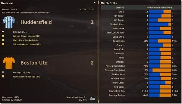 Best-Match