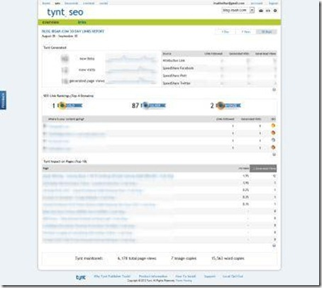Tynt-publisher-tool-blog-irsah-com-Links-Report-improve-SEO-recommended