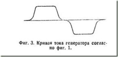 кривая генератора 1
